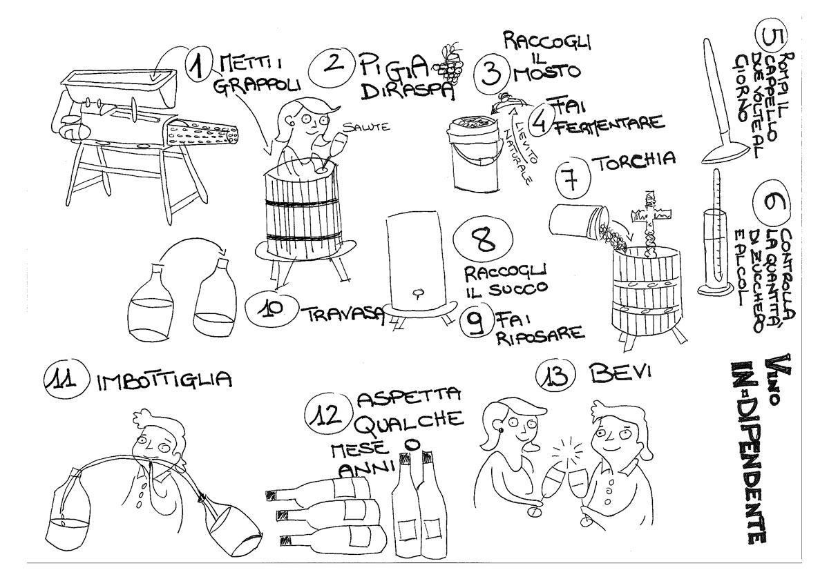 Produzione vino naturale